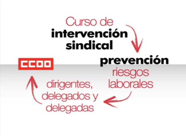 Curso de Intervención sindical
