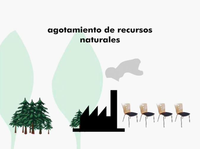 Participación de los trabajadores/as en el comportamiento ambiental de las empresas