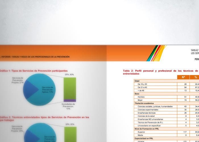 Tareas y roles de los técnicos de los servicios de prevención en la Comunidad de Madrid